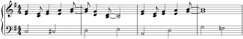 Syncopation In The Super Mario Bros. Theme