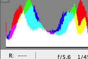 Use a Histogram to Tone Pictures