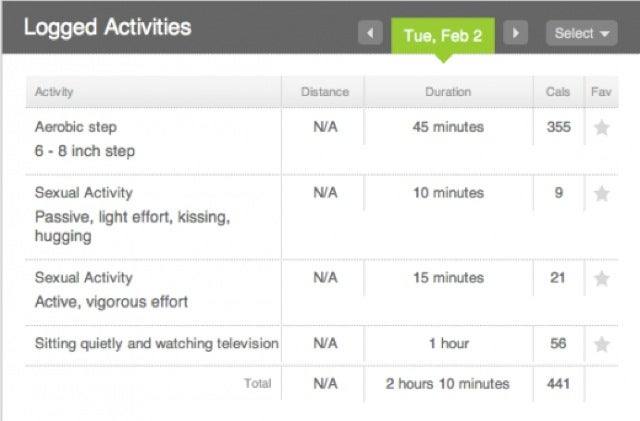 "Dear Fitbit Users, Kudos On the 30 Minutes of ""Vigorous Sexual Activity"" Last Night"