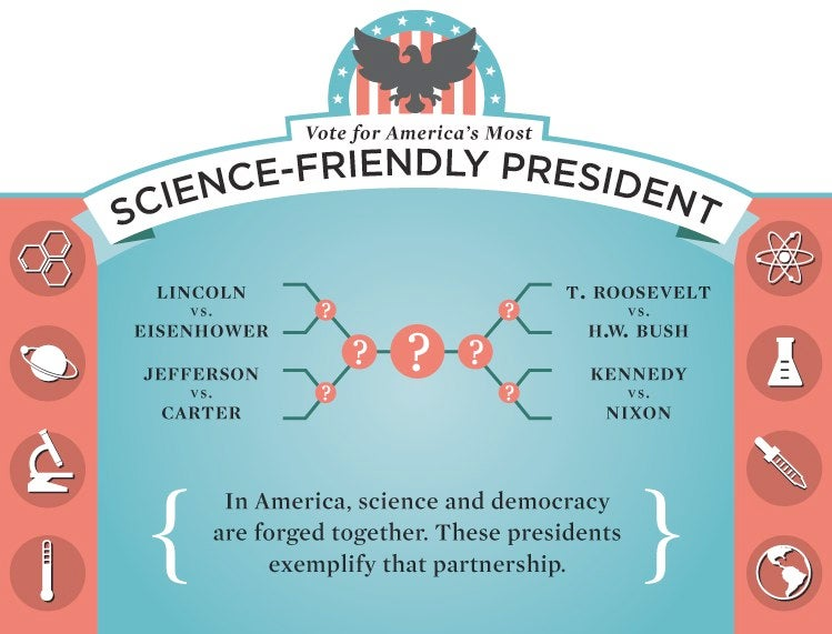Which U.S. president was the most pro-science?