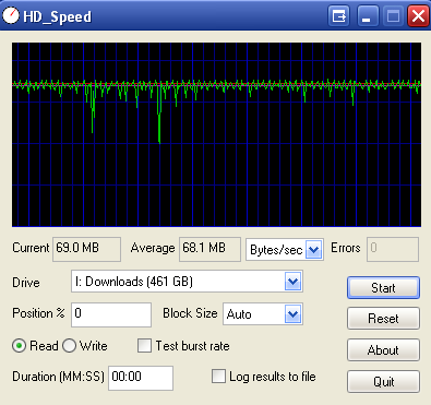 HD_Speed Benchmarks Your Disks and Drives