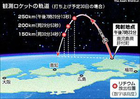 Japan's Weather Experiment to Shame the Moon