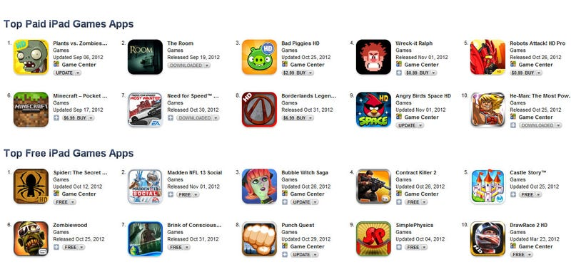 This Week's iPad Charts: Spider — He is Our Hero