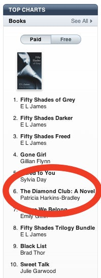 How a Fake Erotic Fiction eBook Hit the Top 5 of iTunes