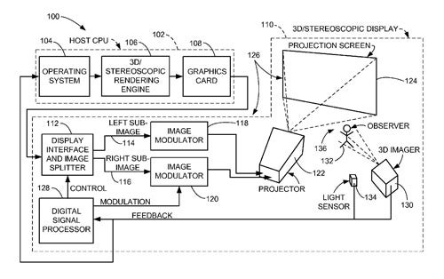 Apple Files Patent for Crazy 3D Projector Setup for Some Reason