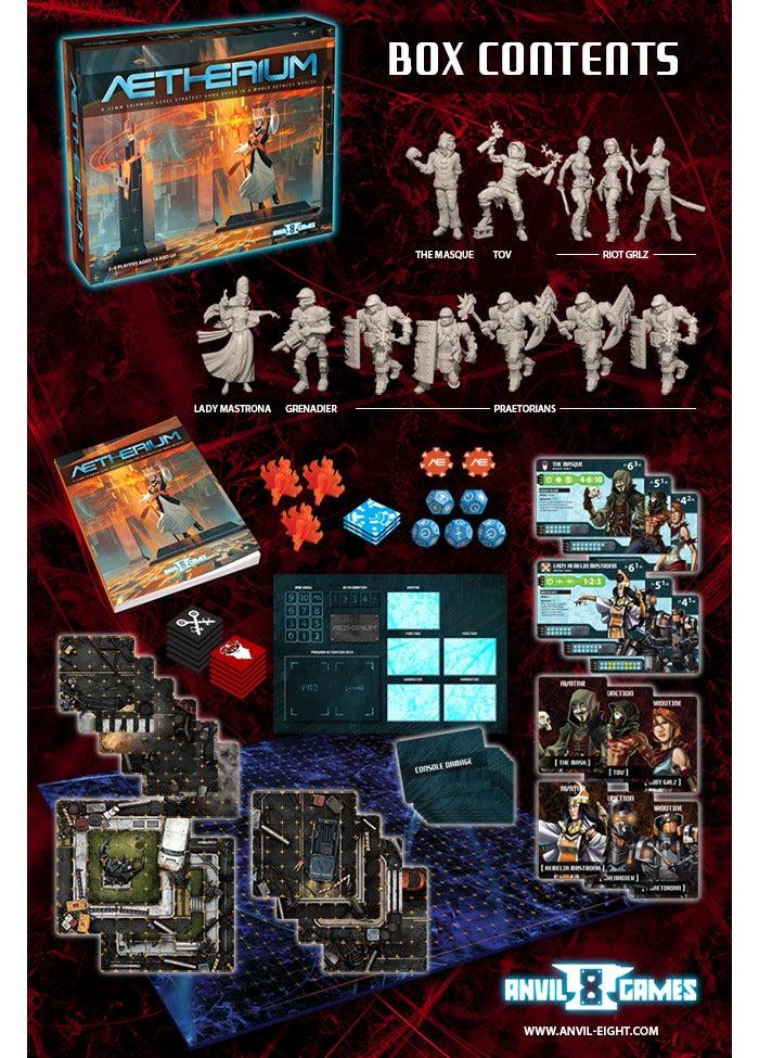 New cyberpunk miniature game Aetherium