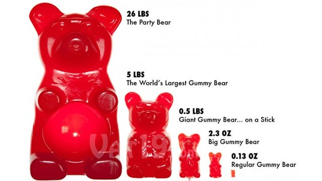 This 26 Pound Gummy Bear Deserves More Than Just Its Own Music Video