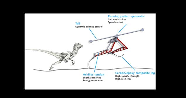 Este inquietante robot inspirado en el velociraptor corre a 46 km/h