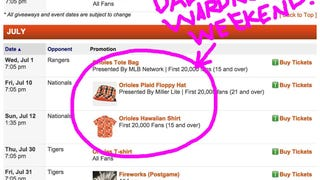 A Partially Annotated List of Baltimore Orioles Promotions And Giveaways
