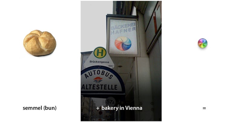 Ancestor to Mac OS X's Spinning Rainbow Beach Ball Cursor Found at Vienna Bakery