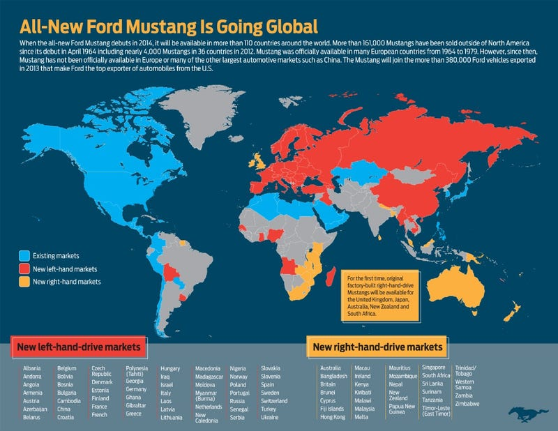 Britain, Australia, Japan And More: This Is Your 2015 Ford Mustang