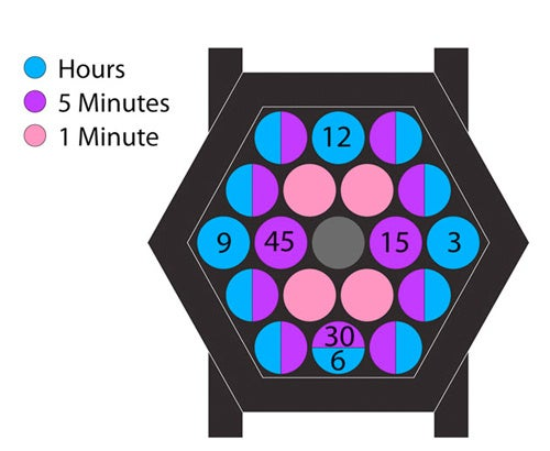 Hexagon Watch From Tokyo Flash Isn't For Busy Bees With Only Seconds To Spare