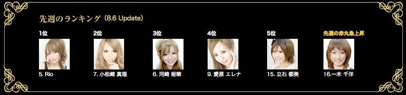 Look At These Yakuza Game Finalists (Porn Actress Is Winning!)