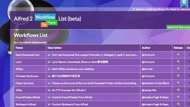 The Alfred 2 Workflow List Showcases User Submitted Alfred Workflows