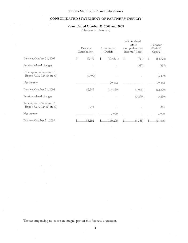 Florida Marlins Financial Documents