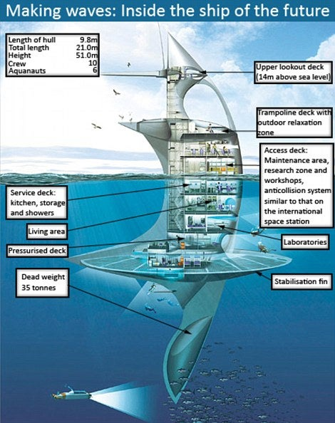 """Seafaring """"Space Station"""" Could Ride the Oceans"""