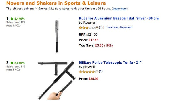 Sales of Baseball Bats on Amazon Increase by 5,000% in England