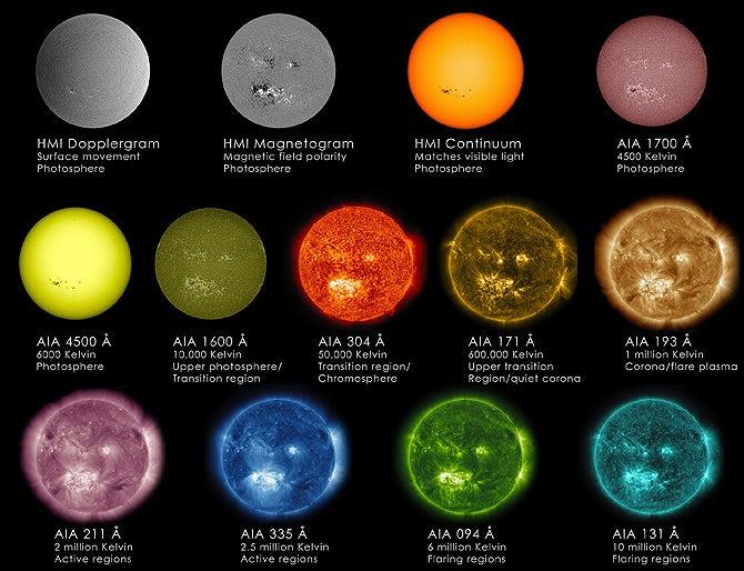 ¿Cómo estudian los científicos la superficie del Sol?