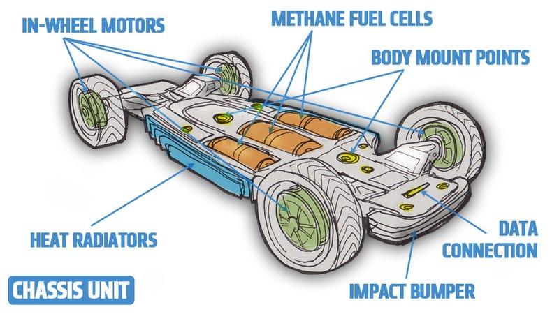 How To Build A Car On Mars