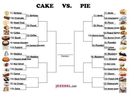 Reminder: Pie Vs. Cake Polls Close At 1:55pm EDT