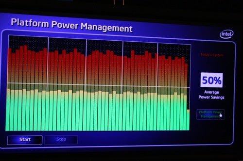 Intel's Platform Power Management: Like Milliscond Power Naps for Your Entire Computer