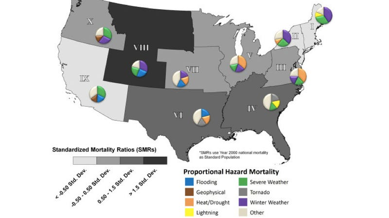 Chart reveals what natural disaster is most likely to kill you in America
