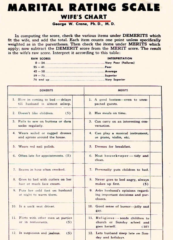 1930s Marriage Scoresheet Explains How To Be A Good Spouse