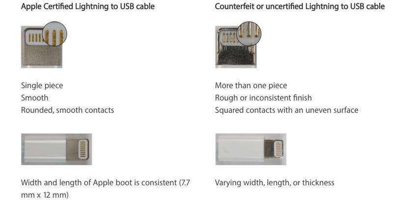 How to Spot a Counterfeit Apple Lightning Cable or Apple Power Adapter
