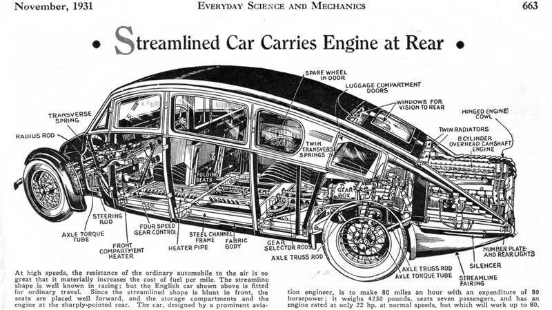 28 rare cutaway illustrations of classic cars
