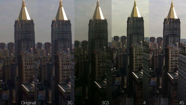 How Much the iPhone Camera Has Improved
