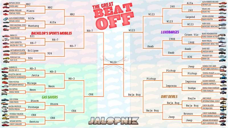 And Here's My Bracket Too