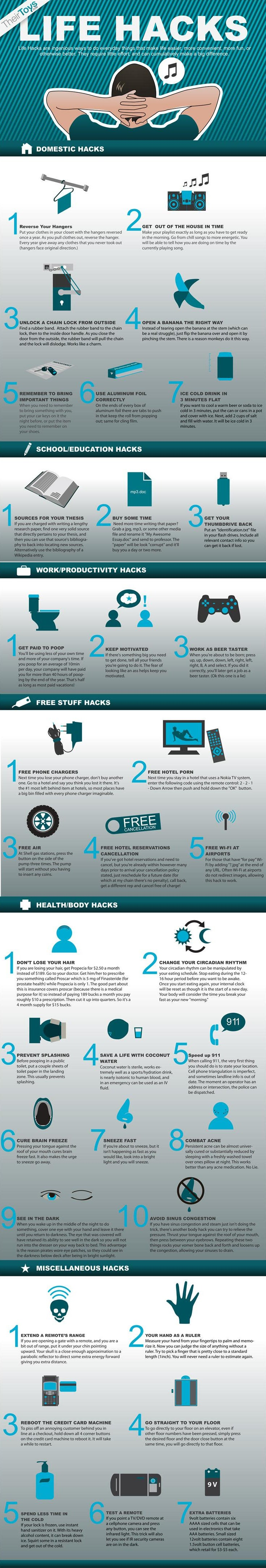 35 MacGyver Tips, Clever Uses, and Other Life Hacks in One Infographic