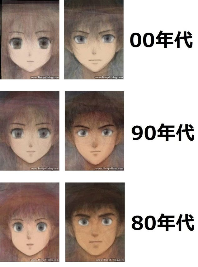 How Anime Art Has Changed: An Explainer