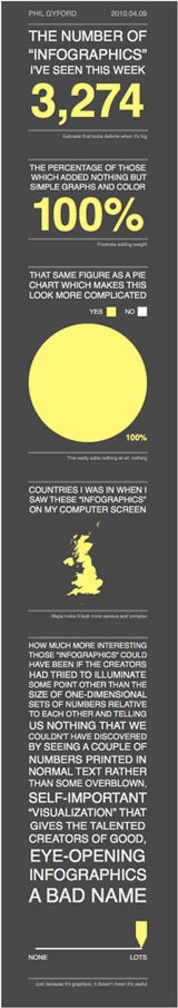 The Infographic to End All Infographics