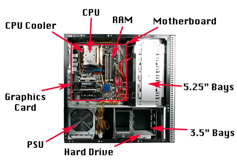 Major hardware components ass cad