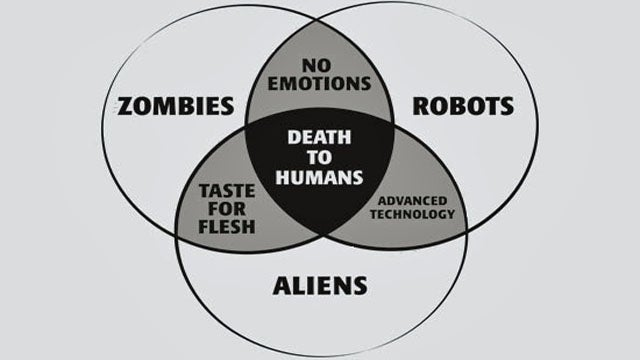 An important Venn Diagram to keep in mind this weekend