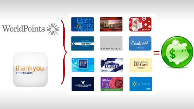Make the Most of Lousy Credit Card Rewards Programs by Selling Your Gift Cards
