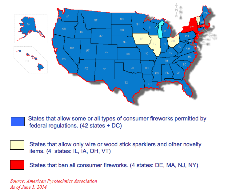 The Fireworks Laws in Every State