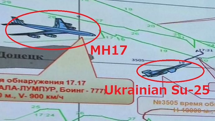 Did Russian Officials Edit Wikipedia to Back Up a Bogus MH17 Theory?