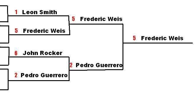 Deadspin Retro HOF Nominee: Pedro Guerrero