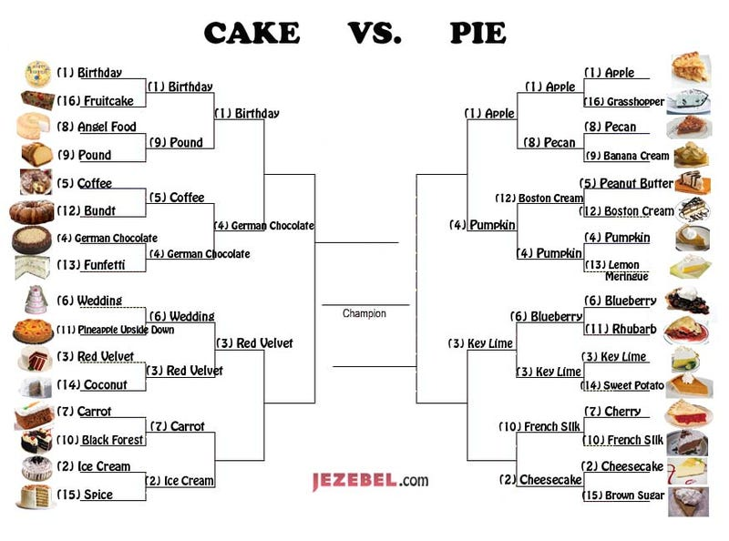 March Madness: The Sweetest Sixteen All Comes Down To This