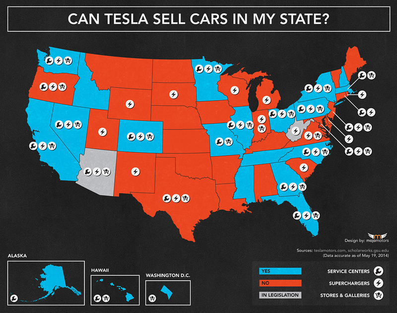 So Where Can I Buy a Tesla?
