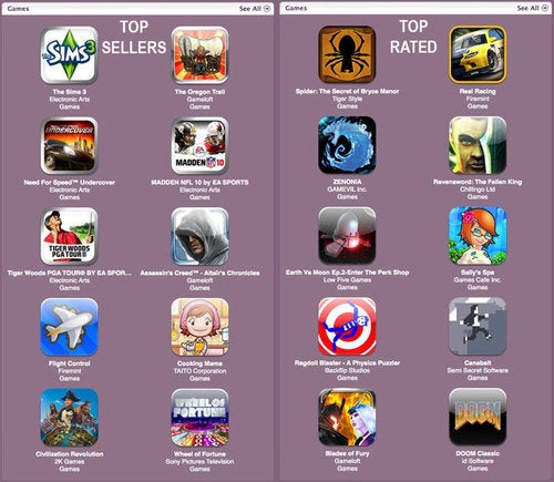 And 2009's Biggest iPhone Games Were...