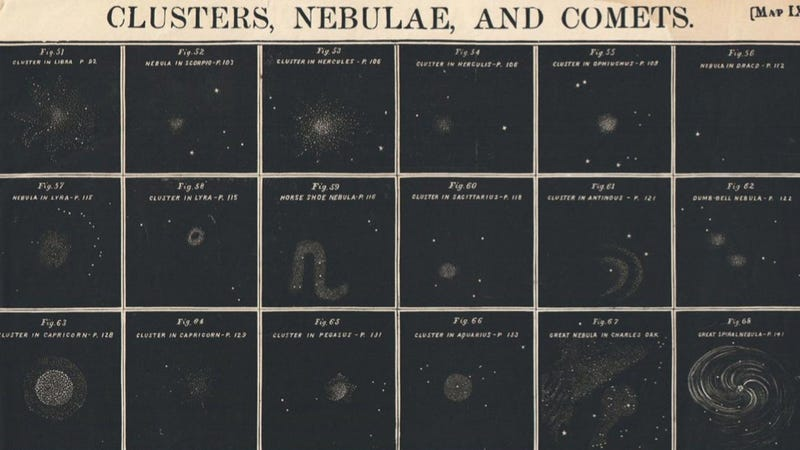 This Victorian-Era chart on celestial bodies is from the pages of HP Lovecraft's favorite book