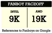 Fanboy! How an Innocuous Word Turned Abrasive