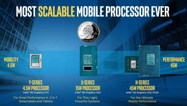 Todo lo que podrás hacer con los nuevos procesadores Intel Skylake