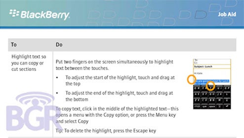 BlackBerry Storm Can Cut and Paste, Multitouchily