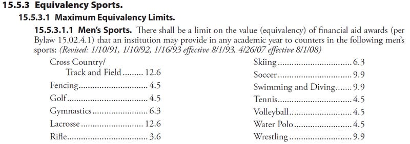What's Karl Marx Doing In These Arguments Against College Athlete Pay?