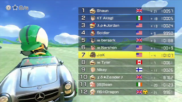 The Small, Weird Way Nintendo Changed Mario Kart 8's Online Multiplayer