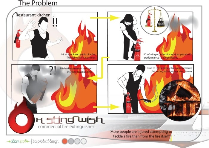 X Sting Wish Fire Extinguisher Turns Firefighting Into a Shoot Out